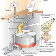 Компостирующая водосберегающая туалетная система «Акватрон»